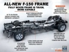 2016 Ford F 150  changes